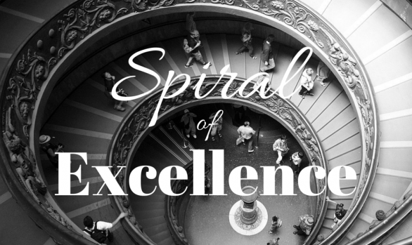 Spiral of Excellence: Create – Measure – Learn