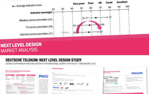 DEUTSCHE TELEKOM: NEXT LEVEL DESIGN STUDY