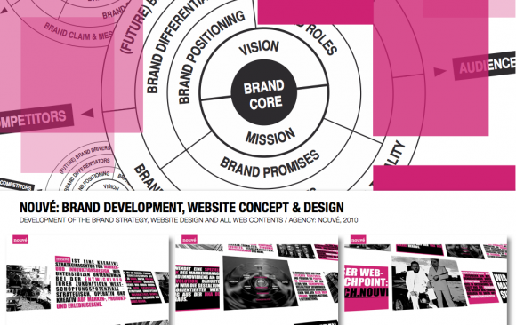 NOUVÉ: BRAND DEVELOPMENT, WEBSITE CONCEPT & DESIGN