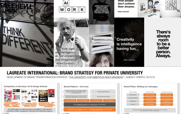LAUREATE INTERNATIONAL: BRAND STRATEGY