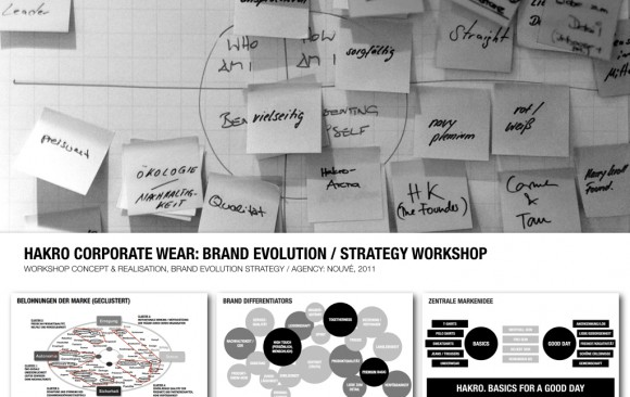 HAKRO CORPORATE WEAR: BRAND EVOLUTION | STRATEGY WORKSHOP