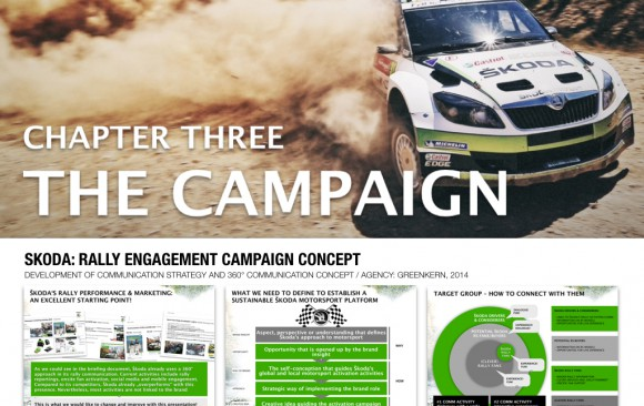 SKODA: RALLY ENGAGEMENT CAMPAIGN CONCEPT
