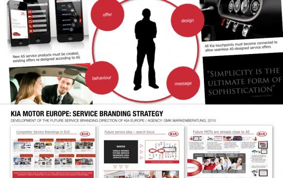 KIA MOTOR EUROPE: SERVICE BRANDING STRATEGY