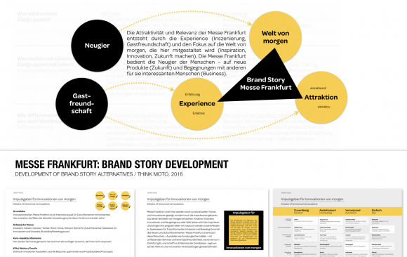 MESSE FRANKFURT: BRAND STORY DEVELOPMENT