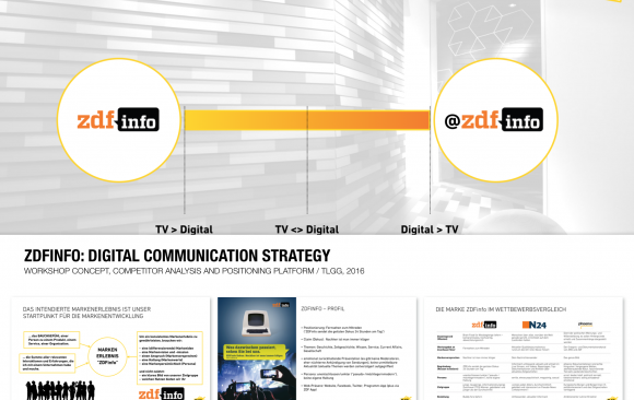 ZDF info: DIGITAL COMMUNICATION STRATEGY