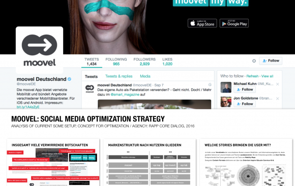 MOOVEL: SOCIAL MEDIA OPTIMIZATION STRATEGY