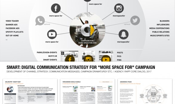 "smart: Digital Strategy for ""more space for"" Campaign"