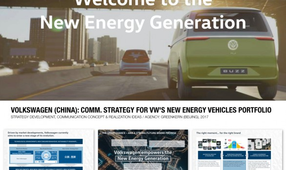 VW (China): Comm. Strategy for NEV Product Portfolio