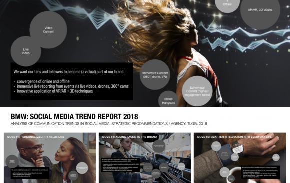 BMW: social media trend report 2018