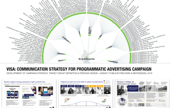 VISA: Programmatic Advertising Campaign Strategy
