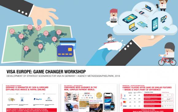 VISA EURope: Game changer Workshop
