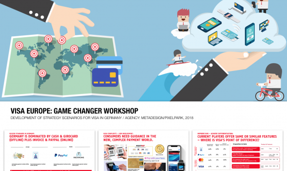 VISA EURope: Game changer Workshop