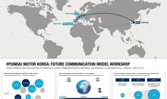 HYUNDAI Motor Korea: FUTURE COMMUNICATION MODEL Workshop