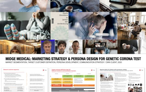 midge medical: marketing strategy & persona design for corona test