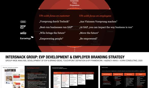 INTERSNACK GROUP: evp development & employer branding strategy